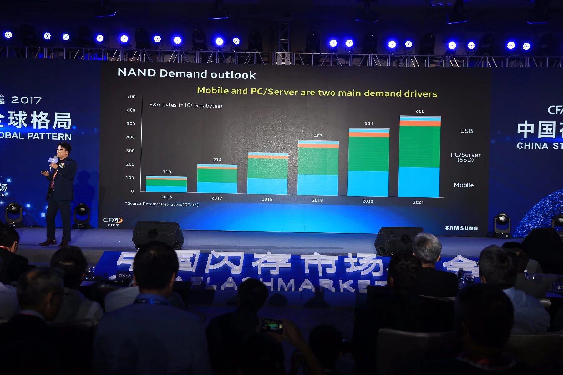 三星研发 QLC V-NAND闪存 容量可达128TB