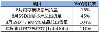 http://www.chinaflashmarket.com/Uploads/image/2019/09/09/%E6%8D%95%E8%8E%B7.PNG