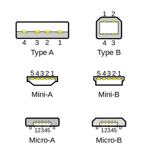 改�b�c���,y�9�c:(_usb 3.1 c型新接口研发中:正插反插都行
